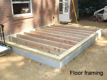 the process of floor framing