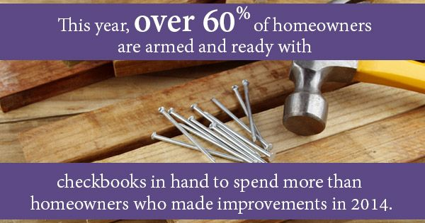 home renovation trends